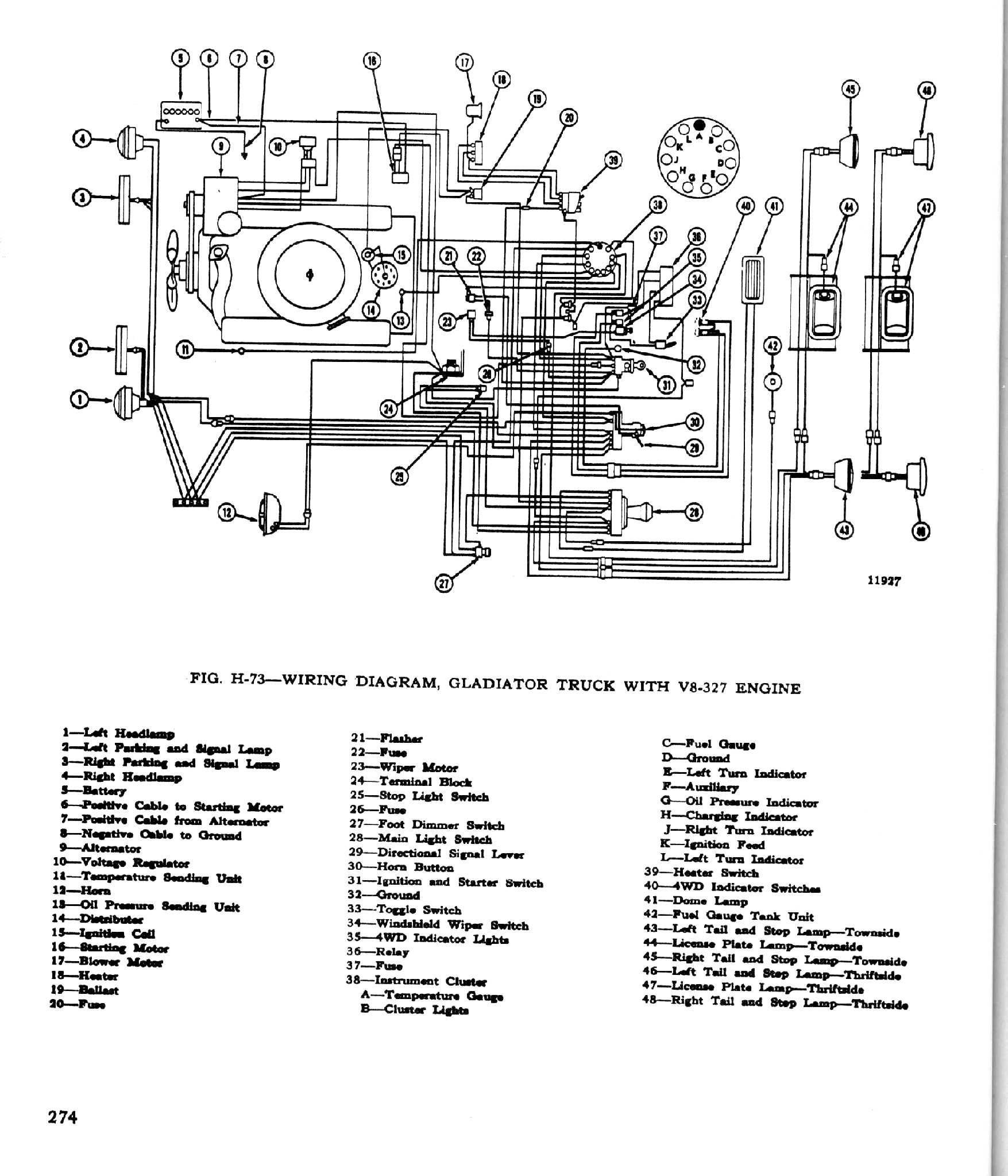 Jeep Gladiator Wiring Car Fuse Box Diagram John Meister 2014 Rh Johnmeister Com Brute Forward Control