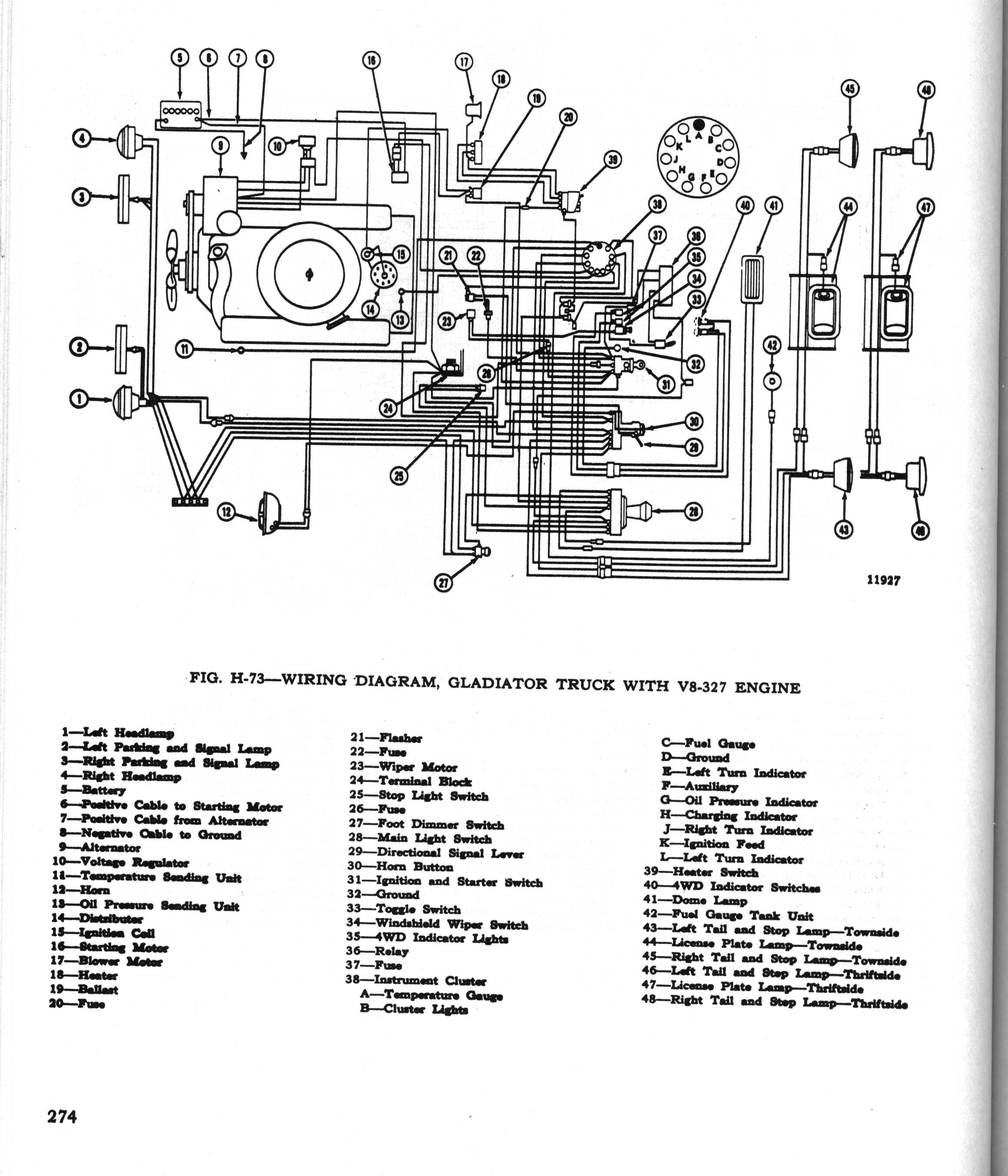 index of jeep sj tech wiring rh johnmeister com 1967 jeep gladiator wiring diagram Jeep Scrambler